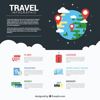Infografía viaje con el dibujo de la tierra