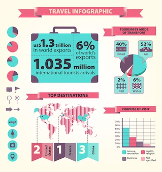 Infografía de viaje con estadísticas, estilo plano moderno.