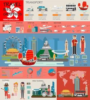 Infografía de viaje