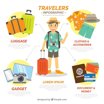 Infografía de viajero con accesorios de viaje en diseño plano
