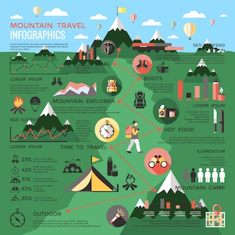 Infografía de viajes de montaña