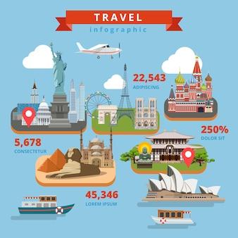 Infografía de viajes. punto de interés histórico en las islas