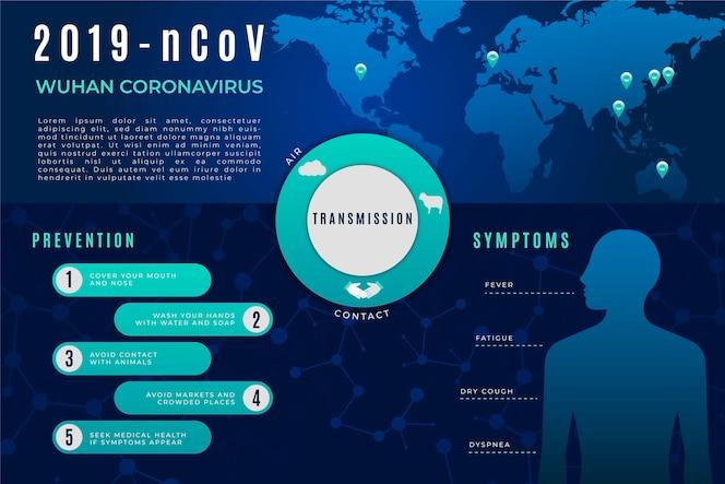 Infografía del virus corona