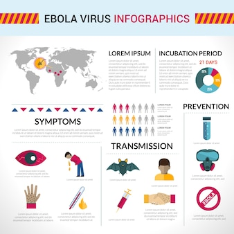 Infografía del virus del ébola