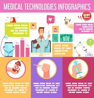 Infografías coloridas de tecnologías médicas con consulta en línea
