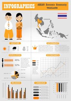 Infografías para la comunidad económica de la asean