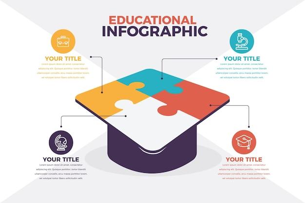 Infografías de educación en diseño plano.