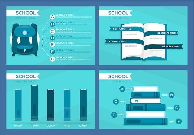 Infografías escolares en diseño plano.