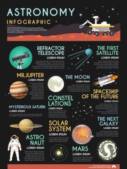 Infografías con estilo sobre el tema de la astronomía.