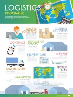 Infografías con estilo sobre el tema de la logística.