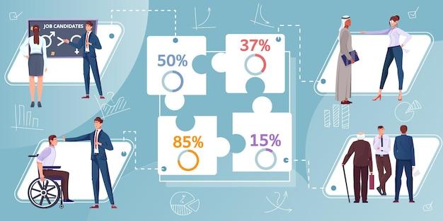 Infografías planas que muestran el porcentaje y la discriminación de diferentes grupos de candidatos a puestos de trabajo.
