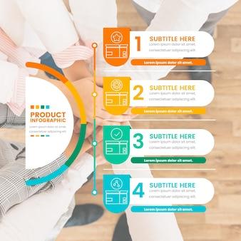 Infografías de productos con foto.