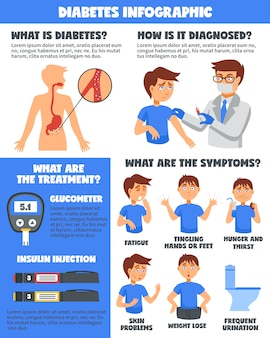 Infografías del tratamiento de enfermedades de la diabetes