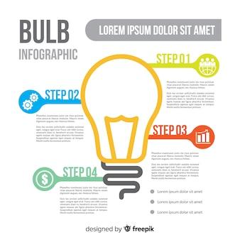 Infográfica de bombilla de luz