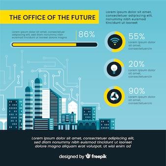 Infográfico de edificio de oficina