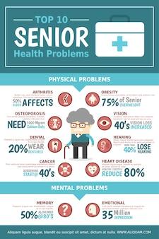 Infográfico de problemas de salud senior