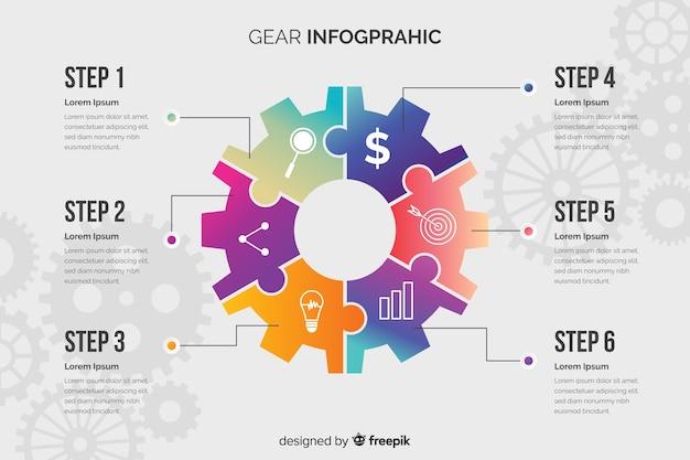 Infogragría de engranaje