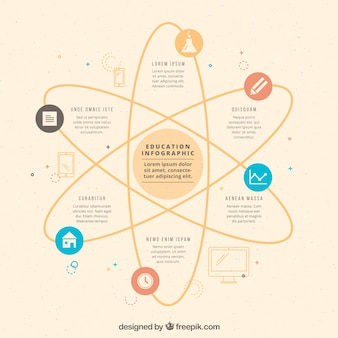 Infography about science with an atom