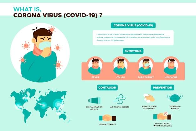 Información infográfica de coronavirus sobre covid-19