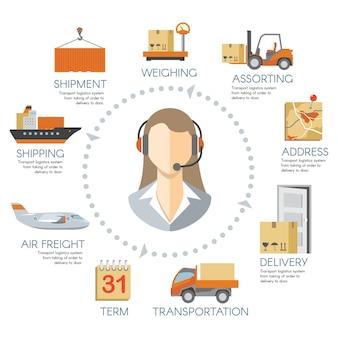 Información de logística. almacén de entrega en cadena, servicio de transporte de carga.