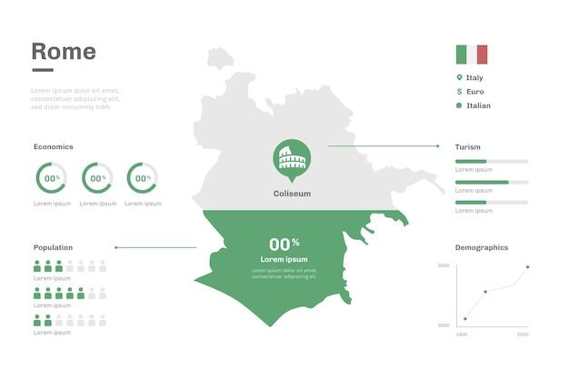 Información de mapa de roma de diseño plano