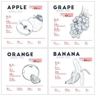 Información nutricional de la fruta.
