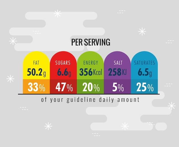 Información nutricional por porción infografía