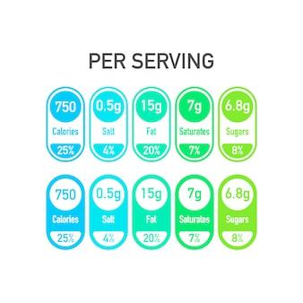 Información nutricional vector etiquetas de paquete con calorías e información de ingredientes.