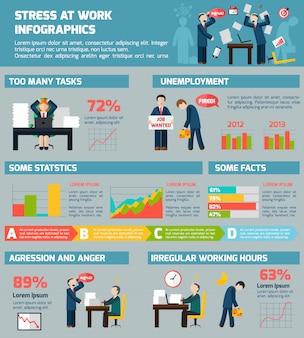 Informe infográfico de estrés y depresión relacionado con el trabajo