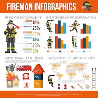 Informes de bomberos y estadística plana infografía cartel