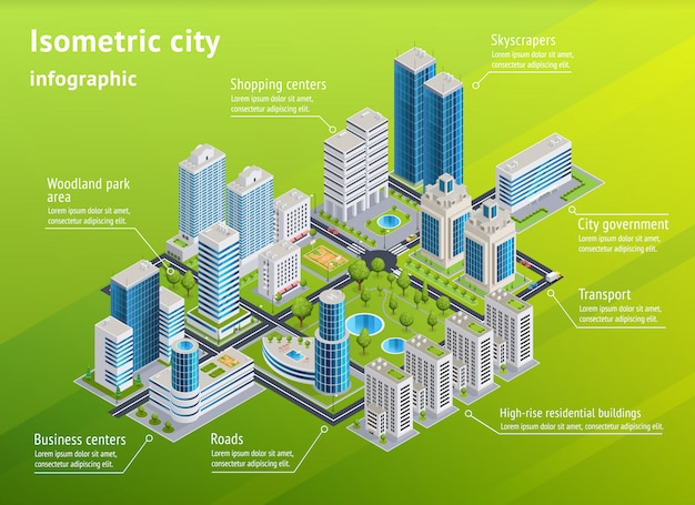 Infraestructura de la ciudad infografía isométrica