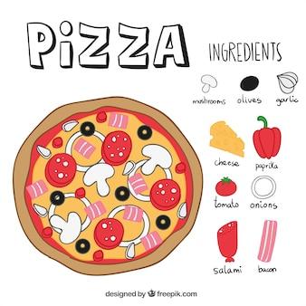 Ingredientes de la pizza