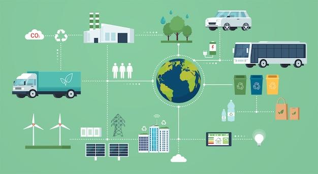Innovadora tecnología ecológica ecológica. concepto de medio ambiente ecológicamente limpio, sistema de reciclaje y generación de energía verde.