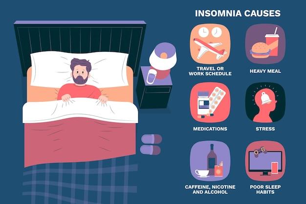 El insomnio causa el concepto de ilustración