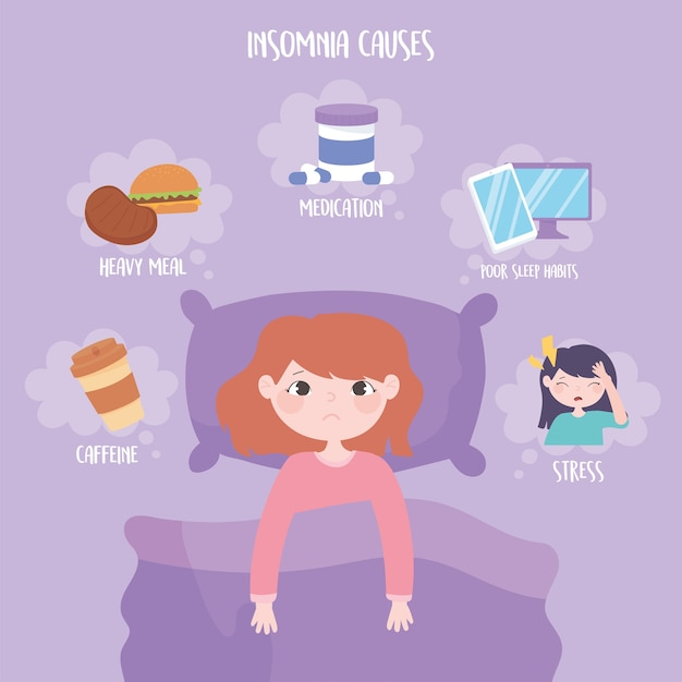 Insomnio, razones de enfermedad, comida pesada, medicina, cafeína, estrés y malos hábitos de sueño, ilustración vectorial