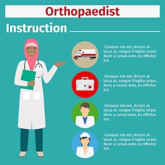 Instrucción de equipo médico para ortopedista