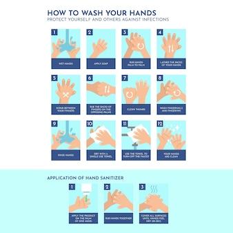 Instrucciones para lavarse las manos.