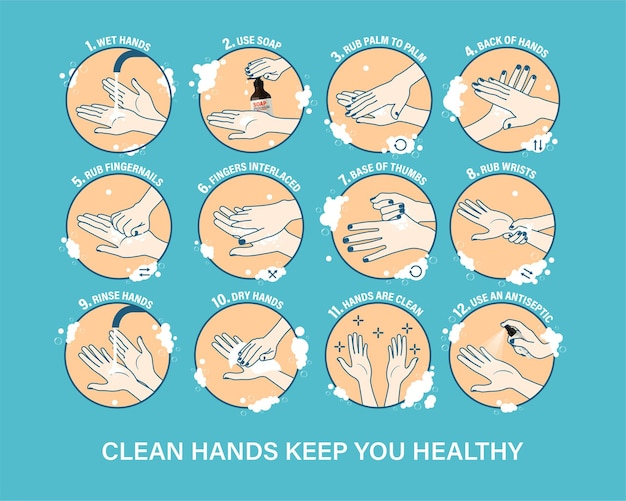 Instrucciones médicas sobre cómo lavarse las manos.