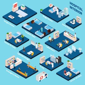 Interior isométrico del hospital