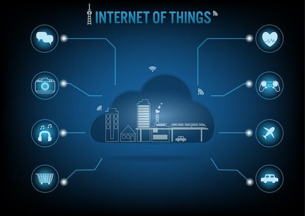 Internet del concepto de cosas