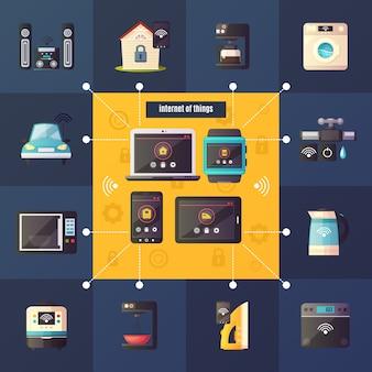 Internet de las cosas sistema de automatización del hogar iot cartel de composición de dibujos animados retro