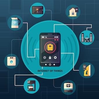 Internet de las cosas sistema de automatización del hogar iot retro cartoon cartel smartphone círculo composición