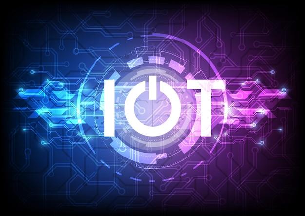 Internet de las cosas, tecnología del futuro.