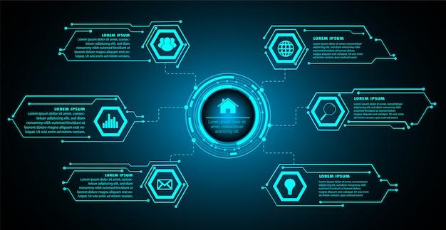 Internet de la tecnología del circuito cibernético cosas