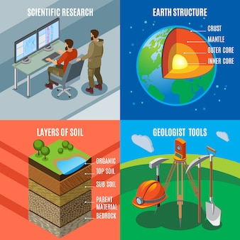 Investigación científica estructura del planeta capas del suelo herramientas geológicas conjunto de composición