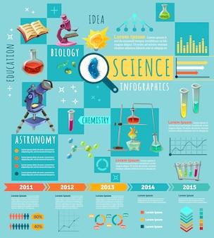 Investigación científica y fronteras educativas.