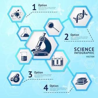 Investigación científica hexágono educación equipo de laboratorio infografía de negocios ilustración vectorial