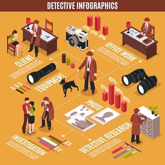 Investigador criminal infografía concepto