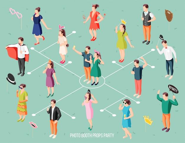 Invitados a la fiesta de fotomatón en disfraces con diagramas de flujo isométricos de accesorios con máscaras, sombreros, burbujas de discurso
