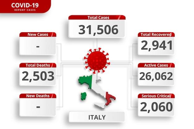 Italia confirmaron casos de coronavirus. plantilla de infografía editable para la actualización diaria de noticias. estadísticas del virus corona por país.